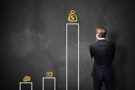 Générer des revenus avec des FNB