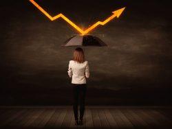 Comprendre le profil de risque